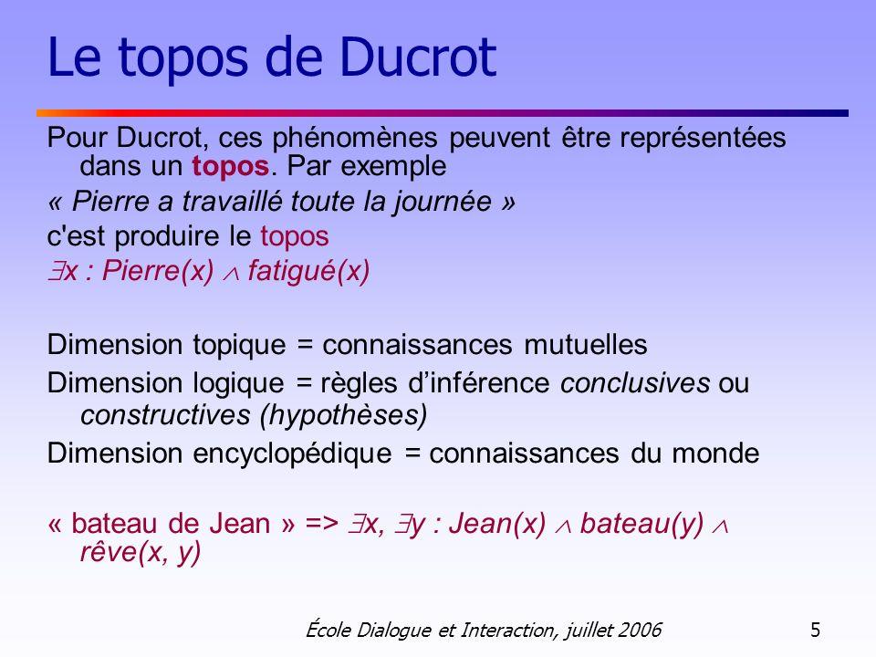 Le topos de Ducrot Pour Ducrot, ces phénomènes peuvent être représentées dans un topos. Par exemple.
