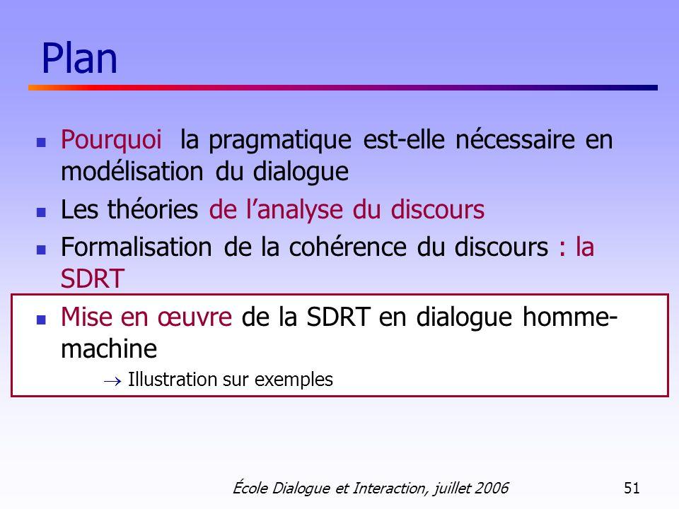 Plan Pourquoi la pragmatique est-elle nécessaire en modélisation du dialogue. Les théories de l'analyse du discours.
