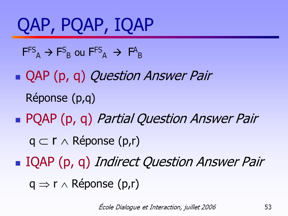 QAP, PQAP, IQAP QAP (p, q) Question Answer Pair Réponse (p,q)