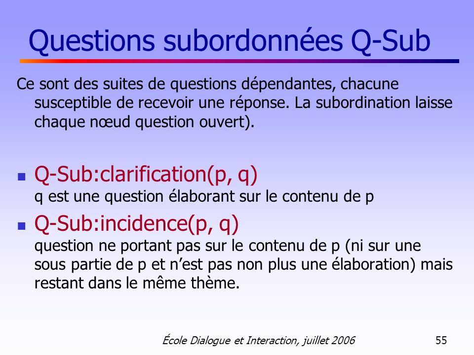Questions subordonnées Q-Sub
