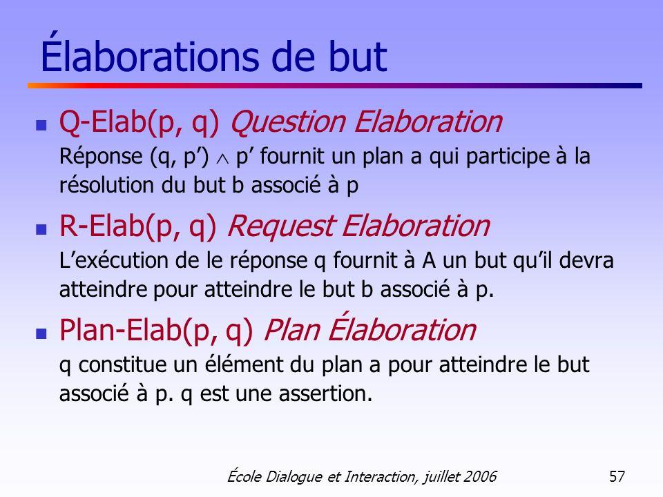 Élaborations de but Q-Elab(p, q) Question Elaboration Réponse (q, p')  p' fournit un plan a qui participe à la résolution du but b associé à p.