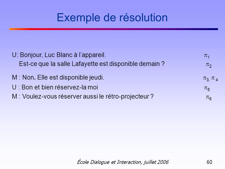 Exemple de résolution U: Bonjour, Luc Blanc à l'appareil. 1