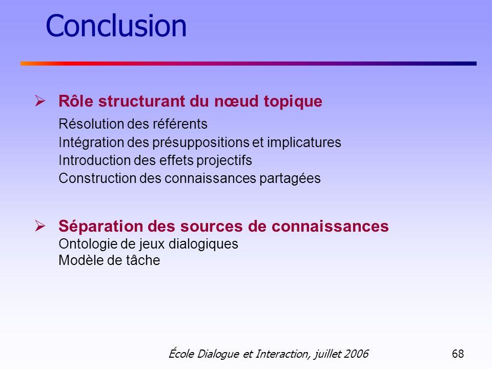 Conclusion Rôle structurant du nœud topique Résolution des référents