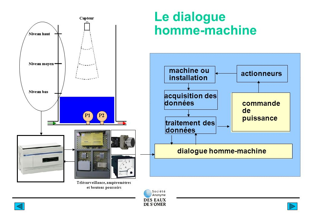 dialogue homme-machine