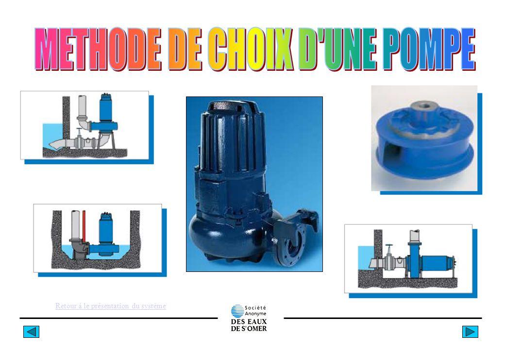METHODE DE CHOIX D UNE POMPE