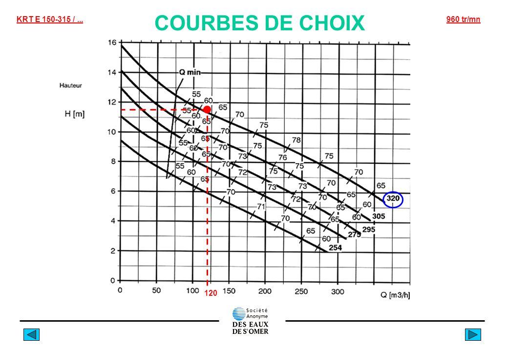 COURBES DE CHOIX KRT E 150-315 / ... 960 tr/mn 120