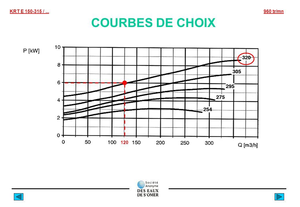 KRT E 150-315 / ... 960 tr/mn COURBES DE CHOIX 120