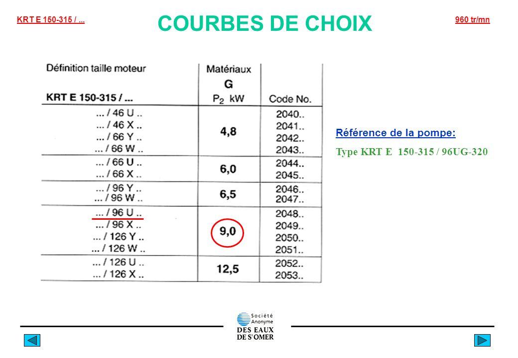 COURBES DE CHOIX Référence de la pompe: Type KRT E 150-315 / 96UG-320