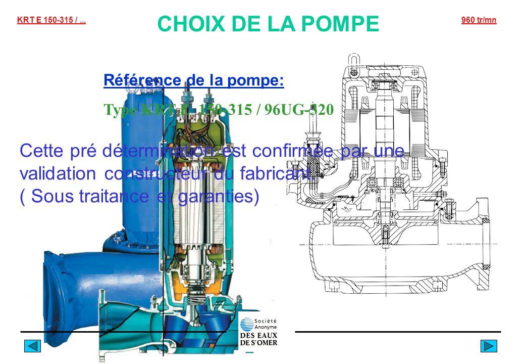 CHOIX DE LA POMPE KRT E 150-315 / ... 960 tr/mn. Référence de la pompe: Type KRT E 150-315 / 96UG-320.