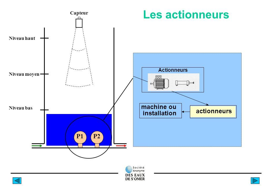 Les actionneurs machine ou installation actionneurs P1 P2 Capteur