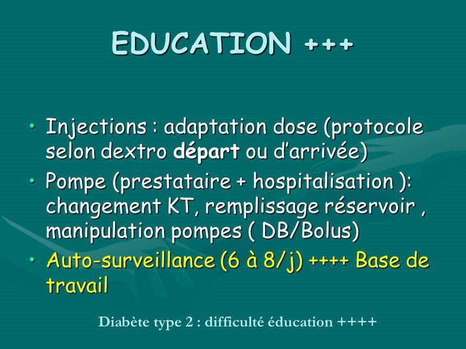 EDUCATION +++ Injections : adaptation dose (protocole selon dextro départ ou d'arrivée)
