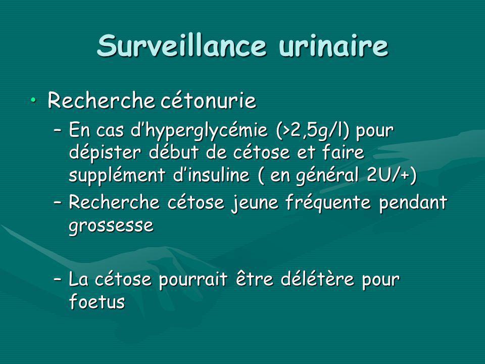 Surveillance urinaire