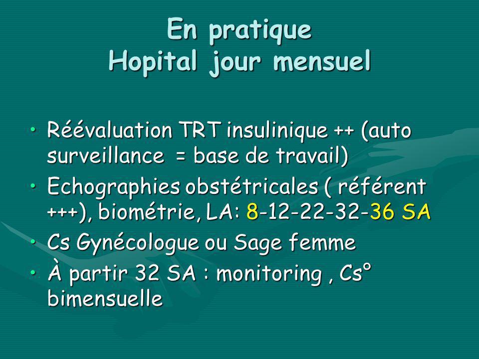En pratique Hopital jour mensuel