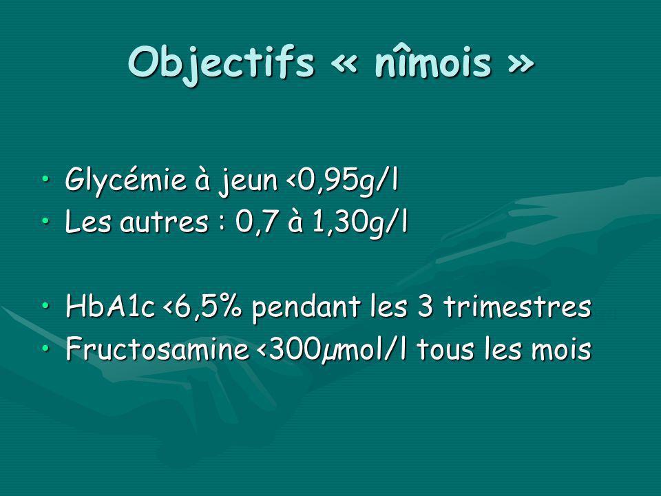 Objectifs « nîmois » Glycémie à jeun <0,95g/l