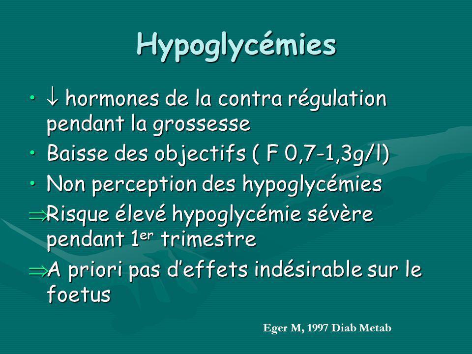 Hypoglycémies  hormones de la contra régulation pendant la grossesse