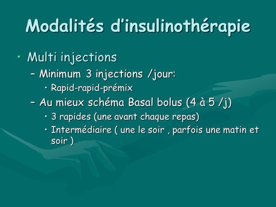 Modalités d'insulinothérapie