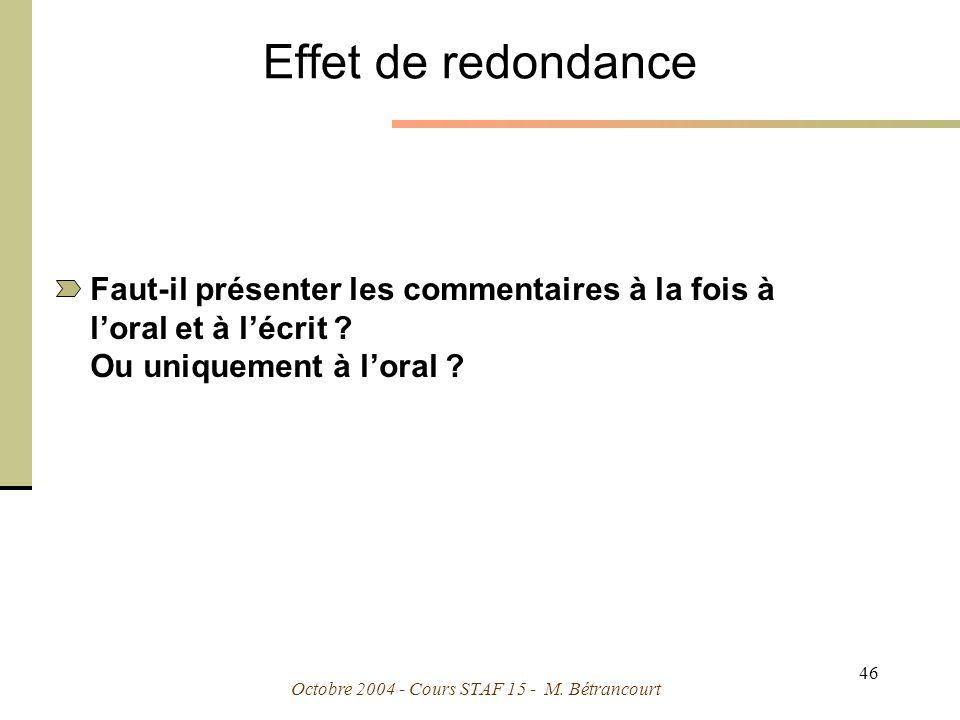 Effet de redondance Faut-il présenter les commentaires à la fois à l'oral et à l'écrit .