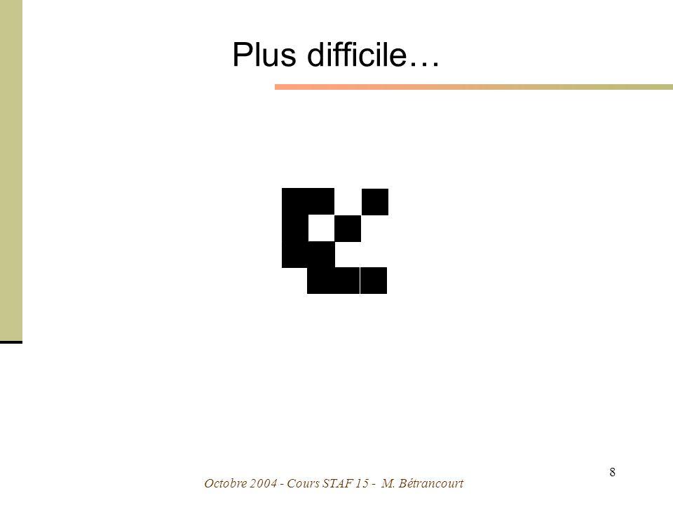 Plus difficile…