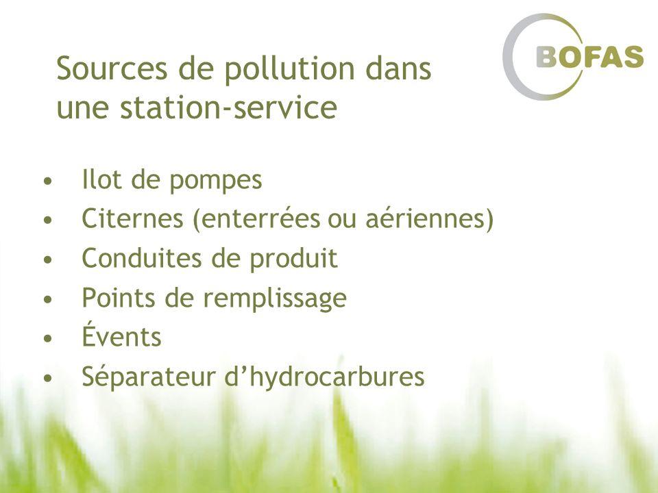 Sources de pollution dans une station-service