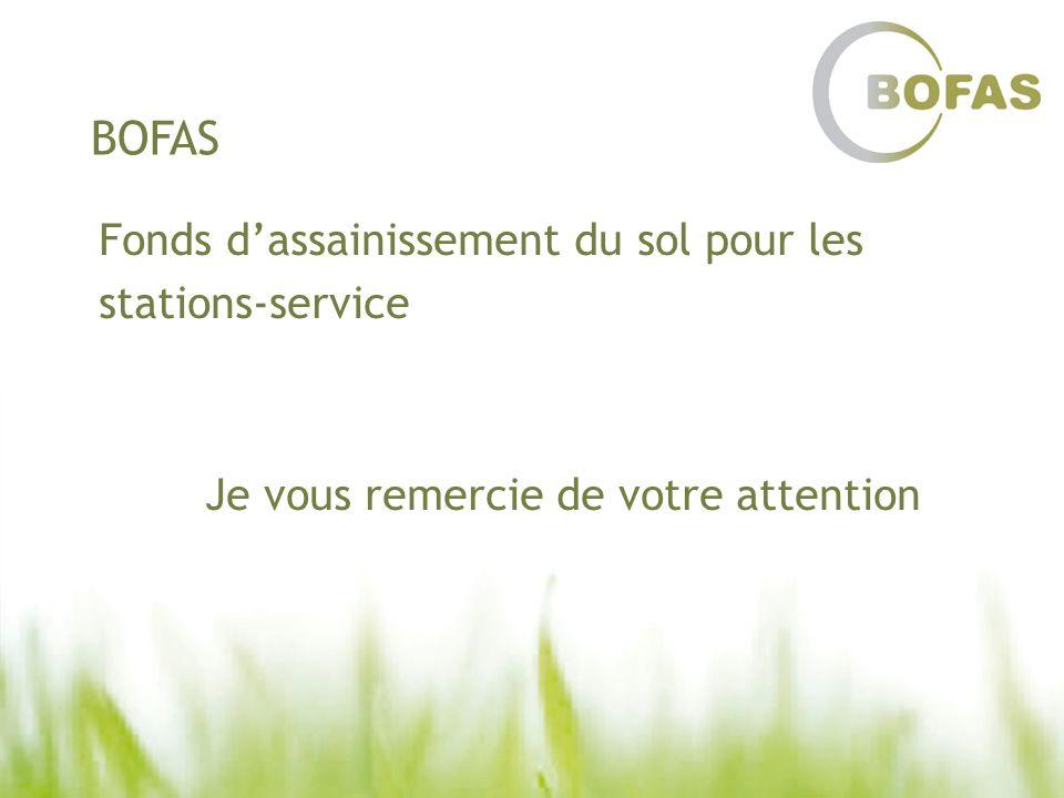 BOFAS Fonds d'assainissement du sol pour les stations-service