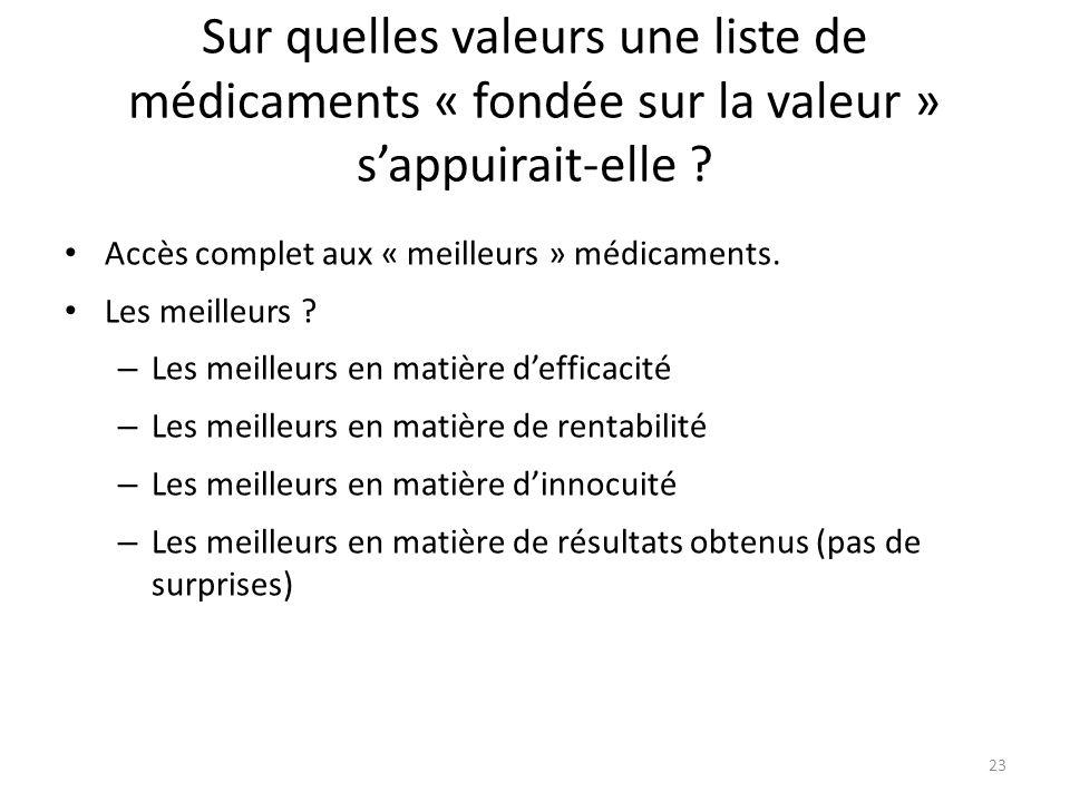 Sur quelles valeurs une liste de médicaments « fondée sur la valeur » s'appuirait-elle
