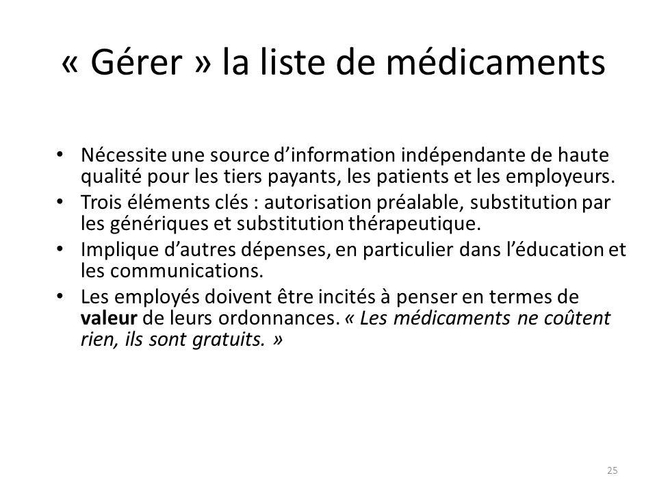 « Gérer » la liste de médicaments
