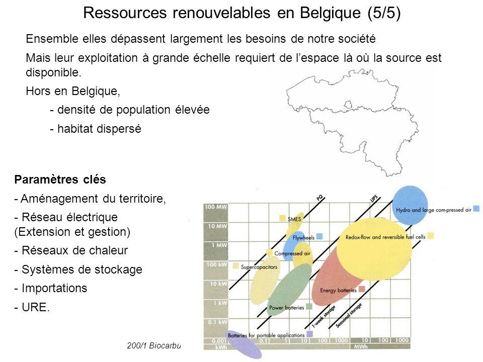 Ressources renouvelables en Belgique (5/5)