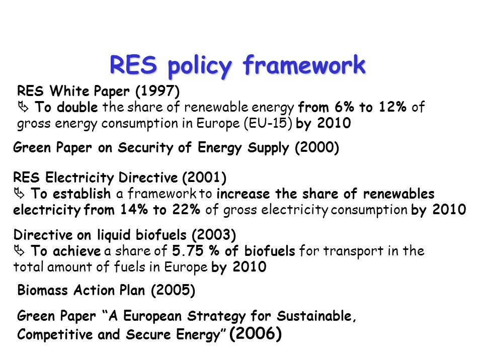 RES policy framework RES White Paper (1997)