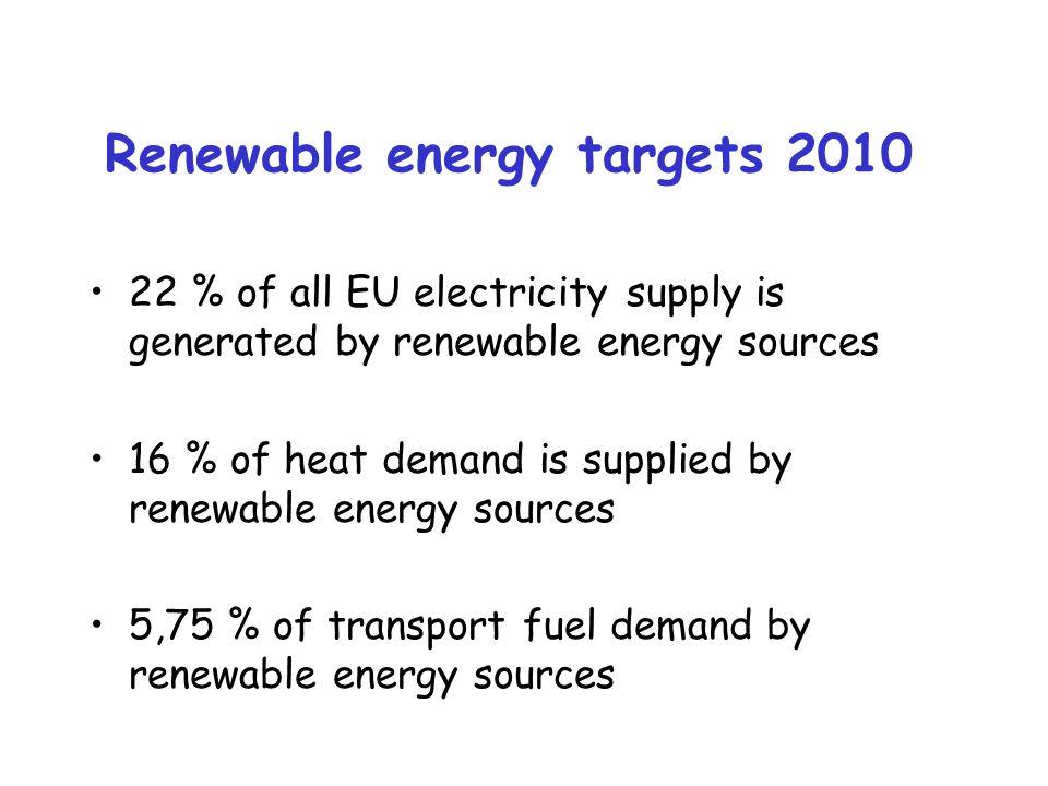 Renewable energy targets 2010