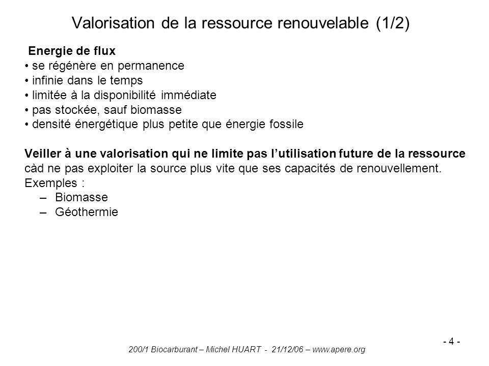Valorisation de la ressource renouvelable (1/2)