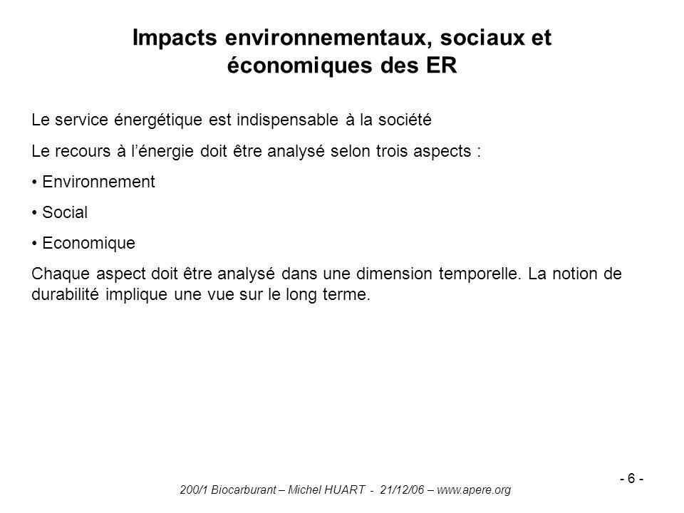 Impacts environnementaux, sociaux et économiques des ER