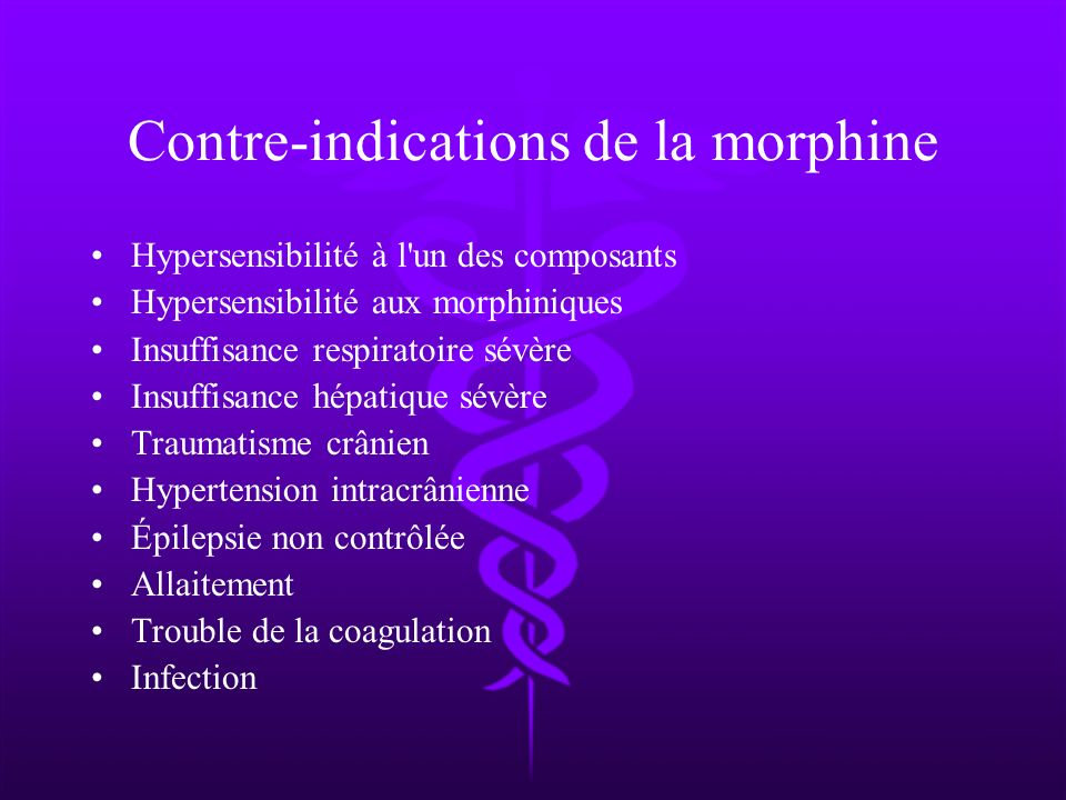 Contre-indications de la morphine