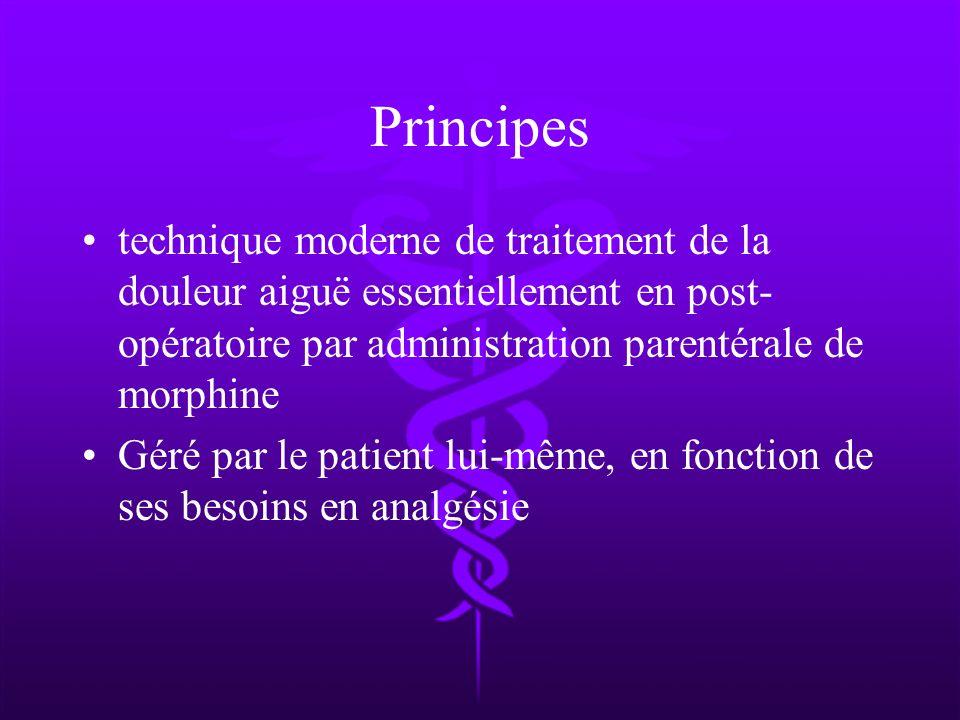 Principes technique moderne de traitement de la douleur aiguë essentiellement en post-opératoire par administration parentérale de morphine.