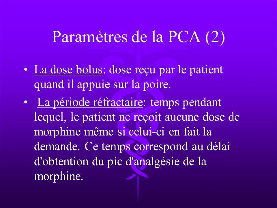 Paramètres de la PCA (2) La dose bolus: dose reçu par le patient quand il appuie sur la poire.