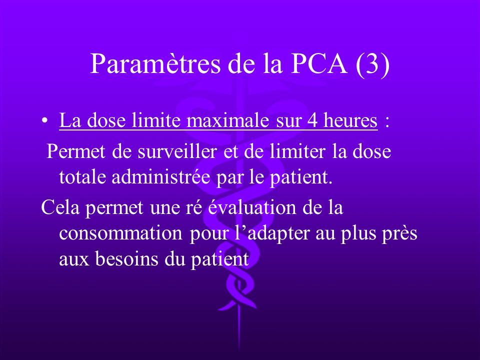 Paramètres de la PCA (3) La dose limite maximale sur 4 heures :