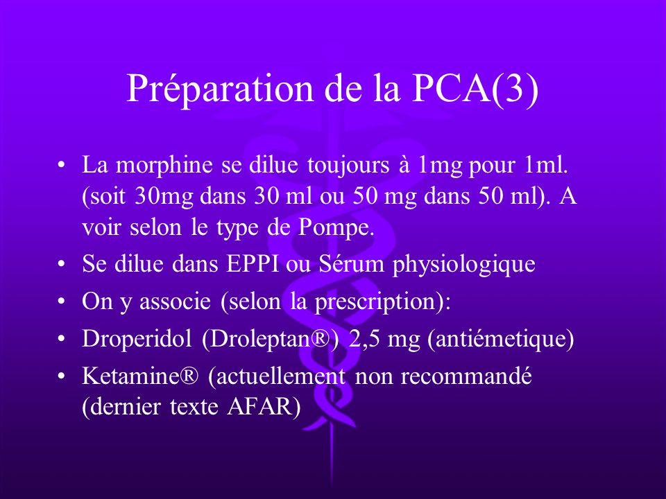Préparation de la PCA(3)