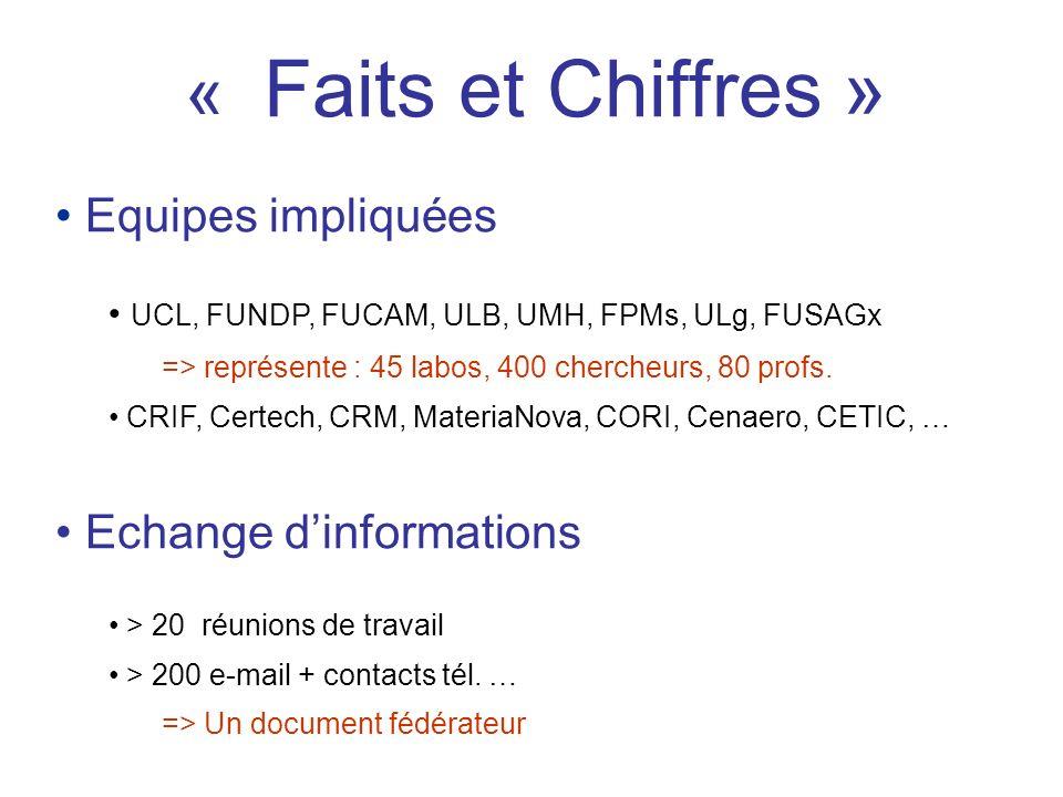 « Faits et Chiffres » Equipes impliquées Echange d'informations