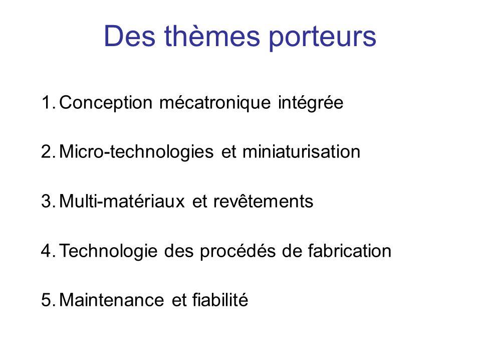 Des thèmes porteurs Conception mécatronique intégrée