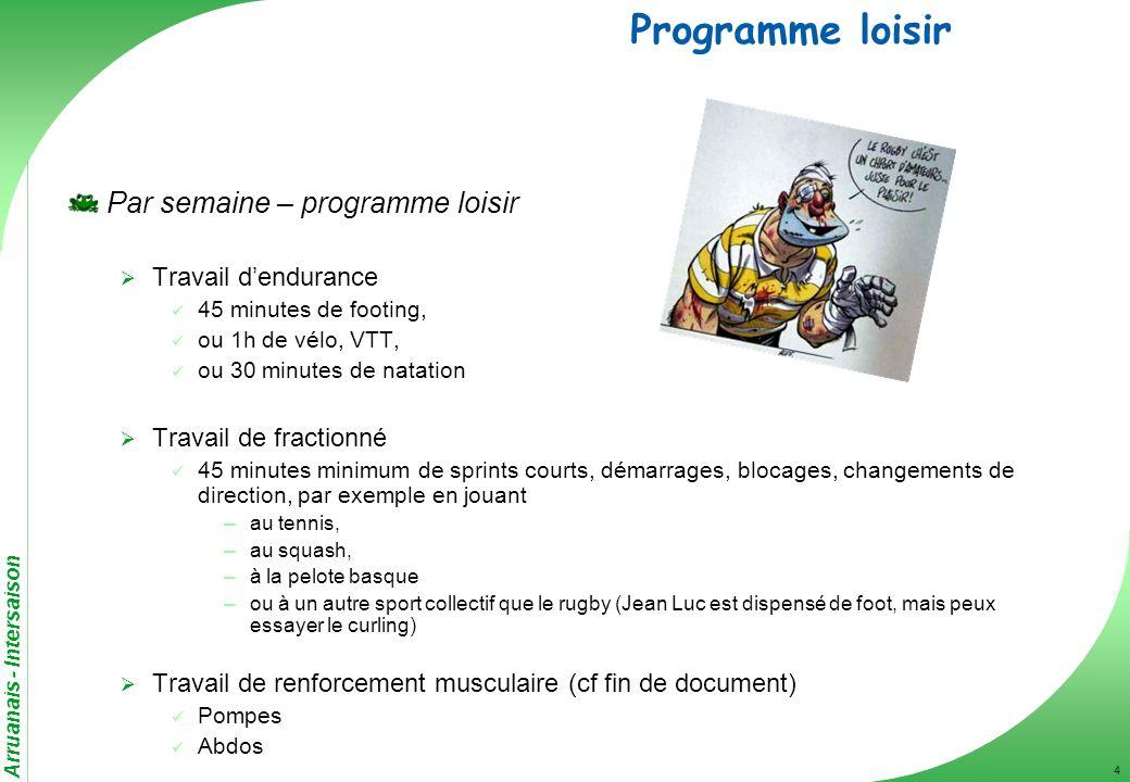Programme loisir Par semaine – programme loisir Travail d'endurance