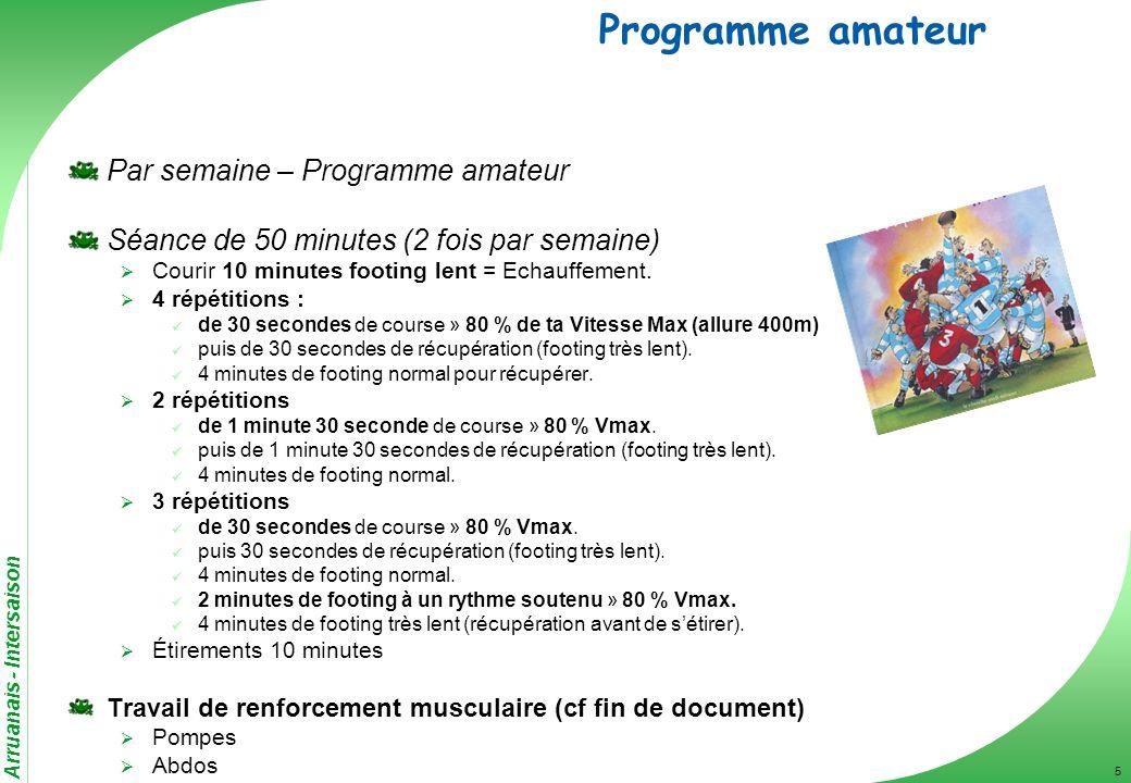 Programme amateur Par semaine – Programme amateur