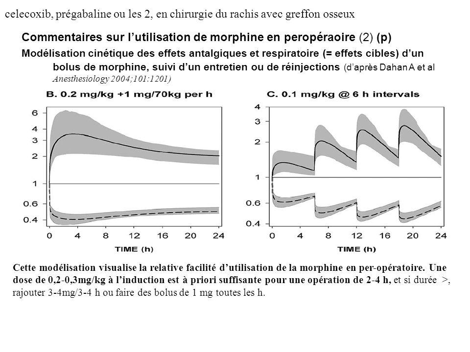 Commentaires sur l'utilisation de morphine en peropéraoire (2) (p)