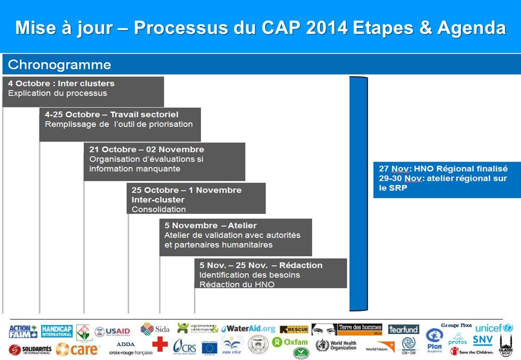 Mise à jour – Processus du CAP 2014 Etapes & Agenda