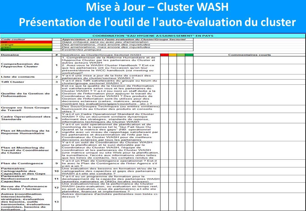 Mise à Jour – Cluster WASH