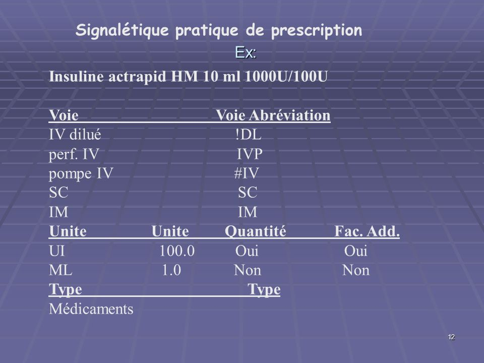 Signalétique pratique de prescription