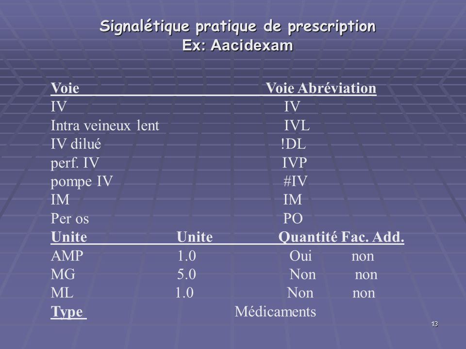 Signalétique pratique de prescription Ex: Aacidexam