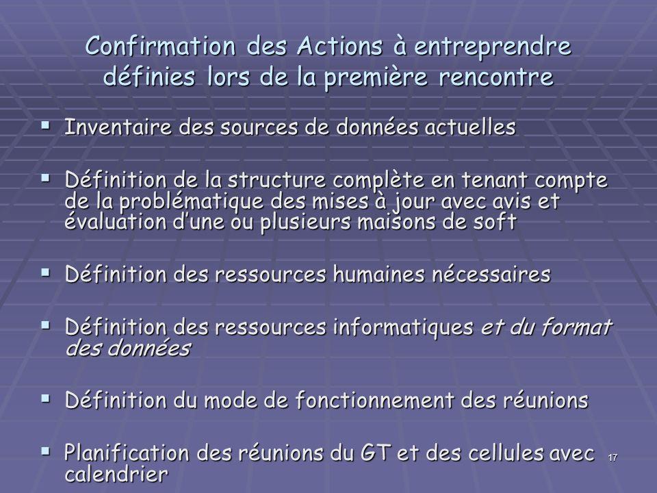 Confirmation des Actions à entreprendre définies lors de la première rencontre