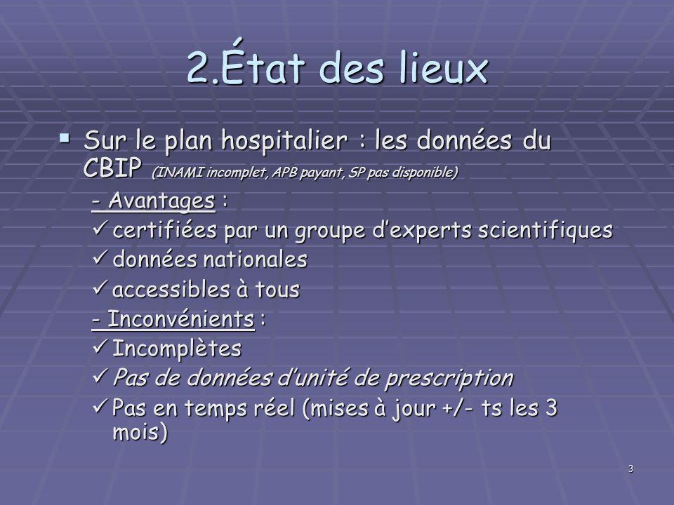 2.État des lieux Sur le plan hospitalier : les données du CBIP (INAMI incomplet, APB payant, SP pas disponible)