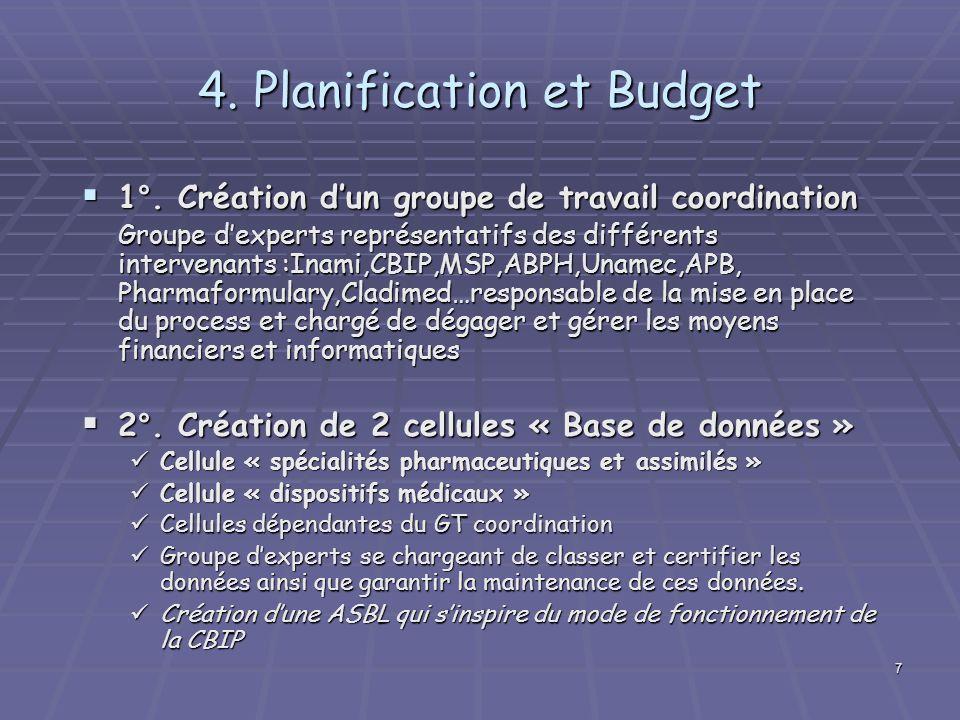 4. Planification et Budget
