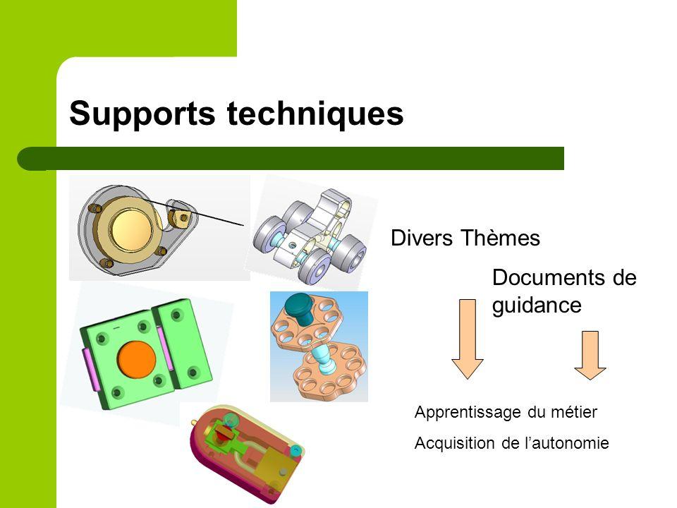 Supports techniques Divers Thèmes Documents de guidance
