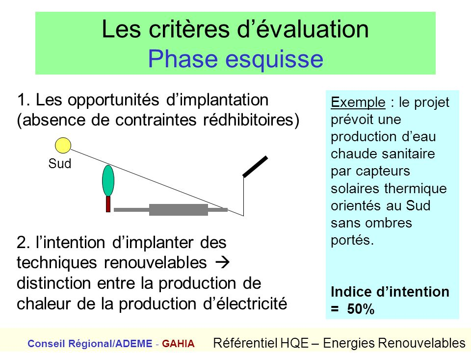 Les critères d'évaluation Phase esquisse